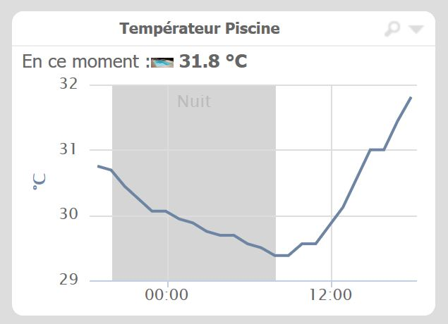 FlipR_Temperature2.JPG
